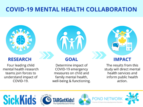 COVID_19_mental_health_study_infographic