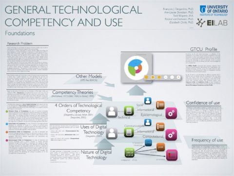 General Technology Competency and Use (GTCU) Framework