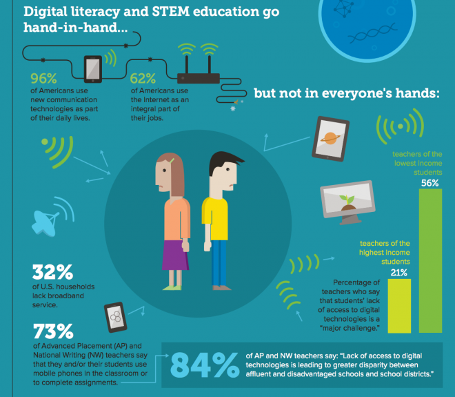 Digital_Literacy_and_STEM_Education_Go_Hand_in_hand